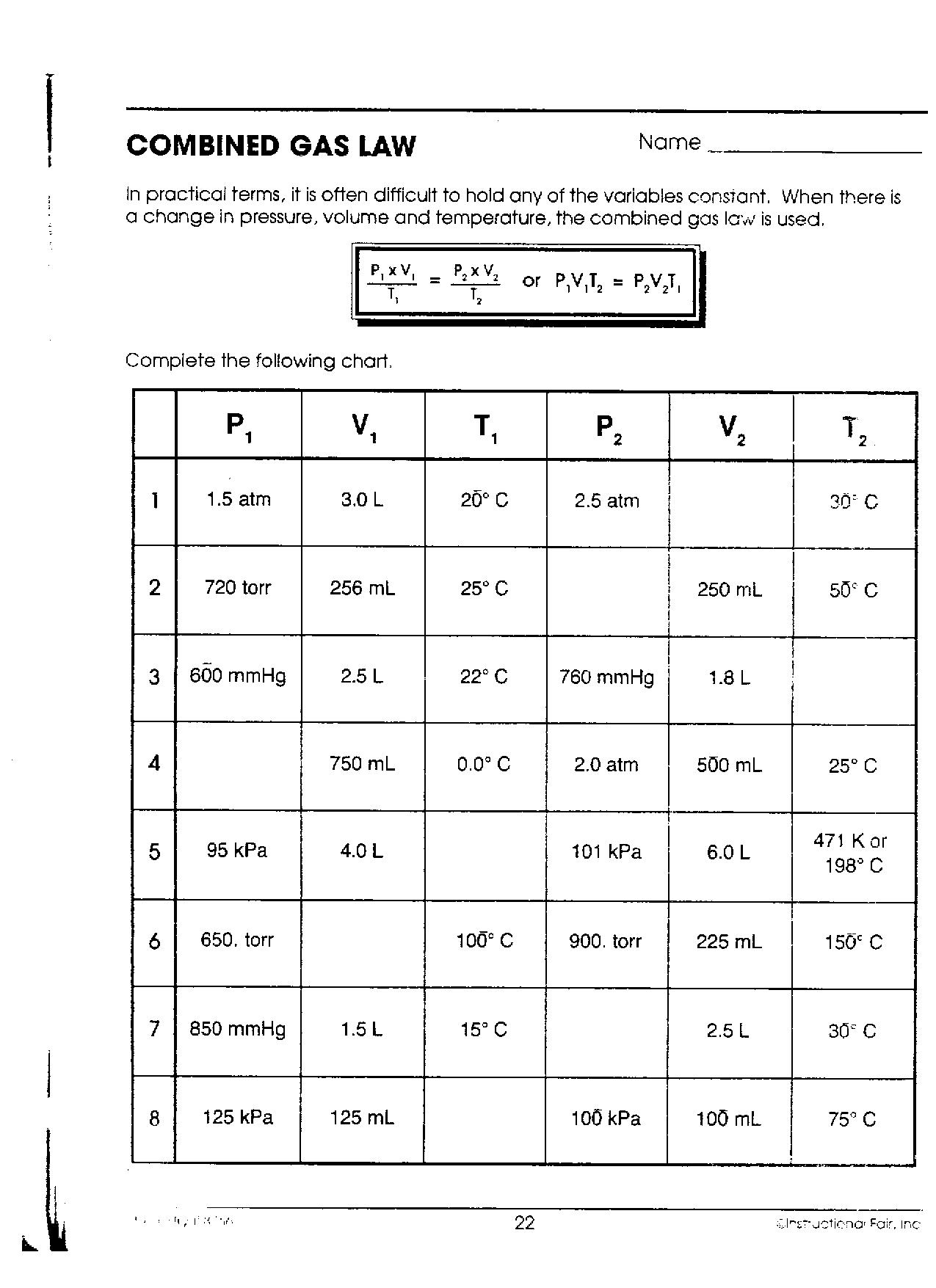 Chem IIB Mr Phelps Big Rapids HS – Combined Gas Law Worksheet Answers